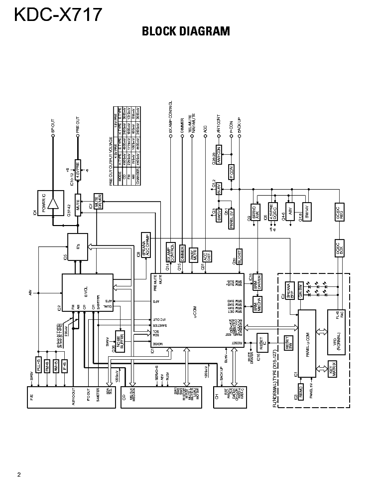 KENWOOD KDC-X717 Service Manual download, schematics