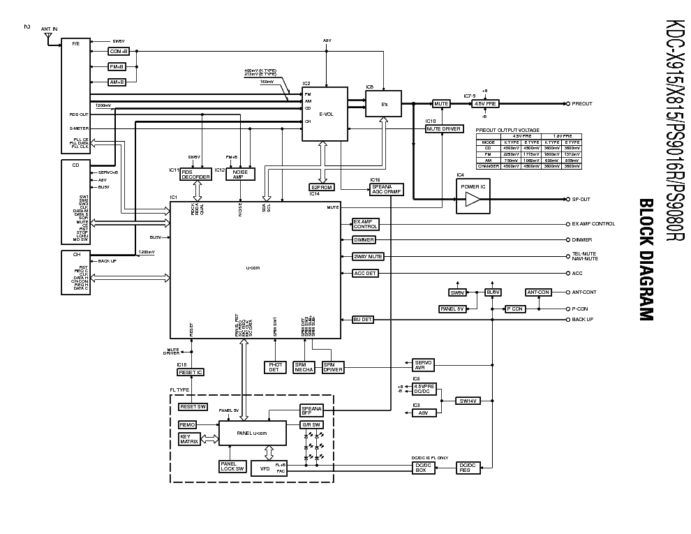 KENWOOD KDC-X815 Service Manual download, schematics