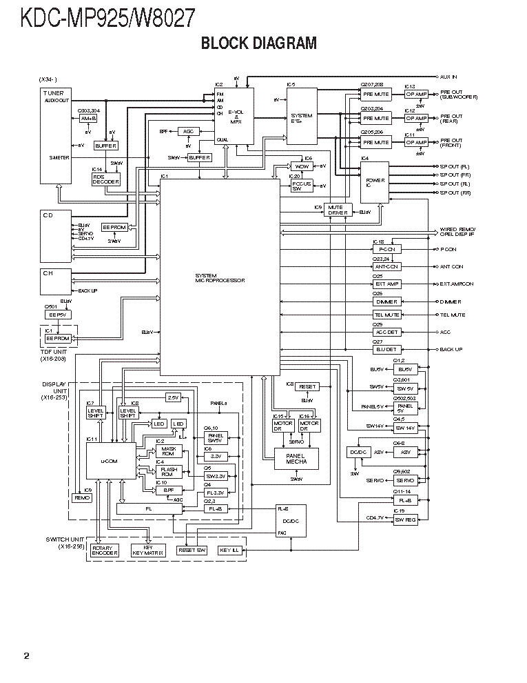 KENWOOD KDC MP925 W8027 SM Service Manual download