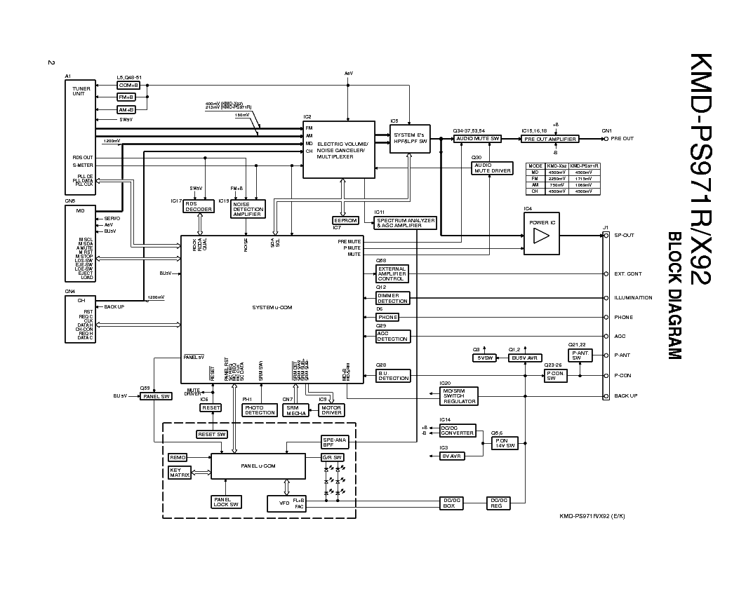 KENWOOD KMD-PS971R X92 Service Manual download, schematics