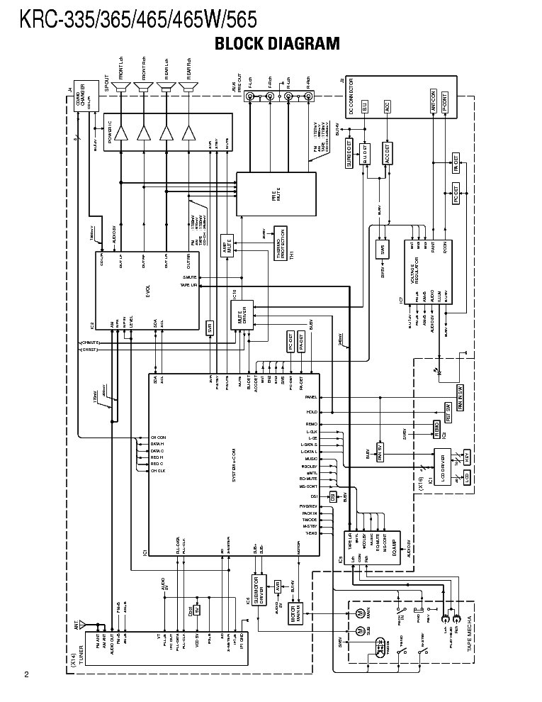 E 335 Wiring Diagram Pdf