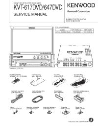 [ZHKZ_3066]  Kenwood Kvt 617dvd Wiring Diagram | Kenwood Kvt 617 Wiring Diagram Free Picture |  | Shuriken