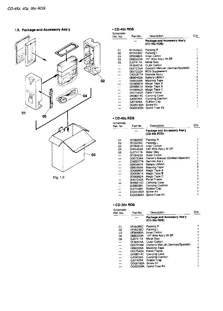 NAKAMICHI CD-35Z 40Z 45Z RDS SM Service Manual download