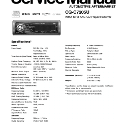 Panasonic Cq Rx100u Wiring Diagram 3 Phase Motor U V W Car Stereo C7103u Double Din ...