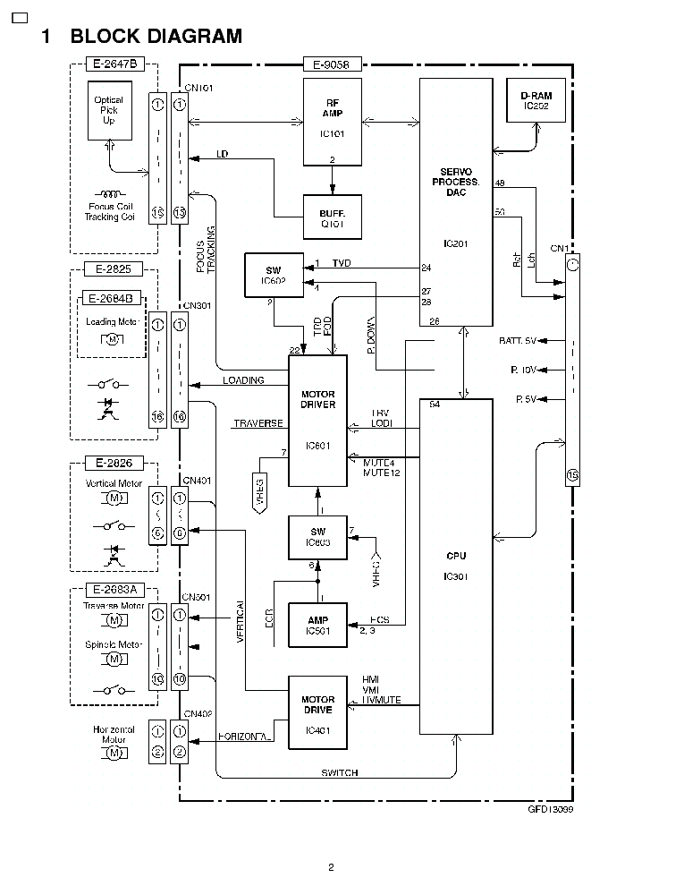 PANASONIC CY-DX0280L Service Manual download, schematics