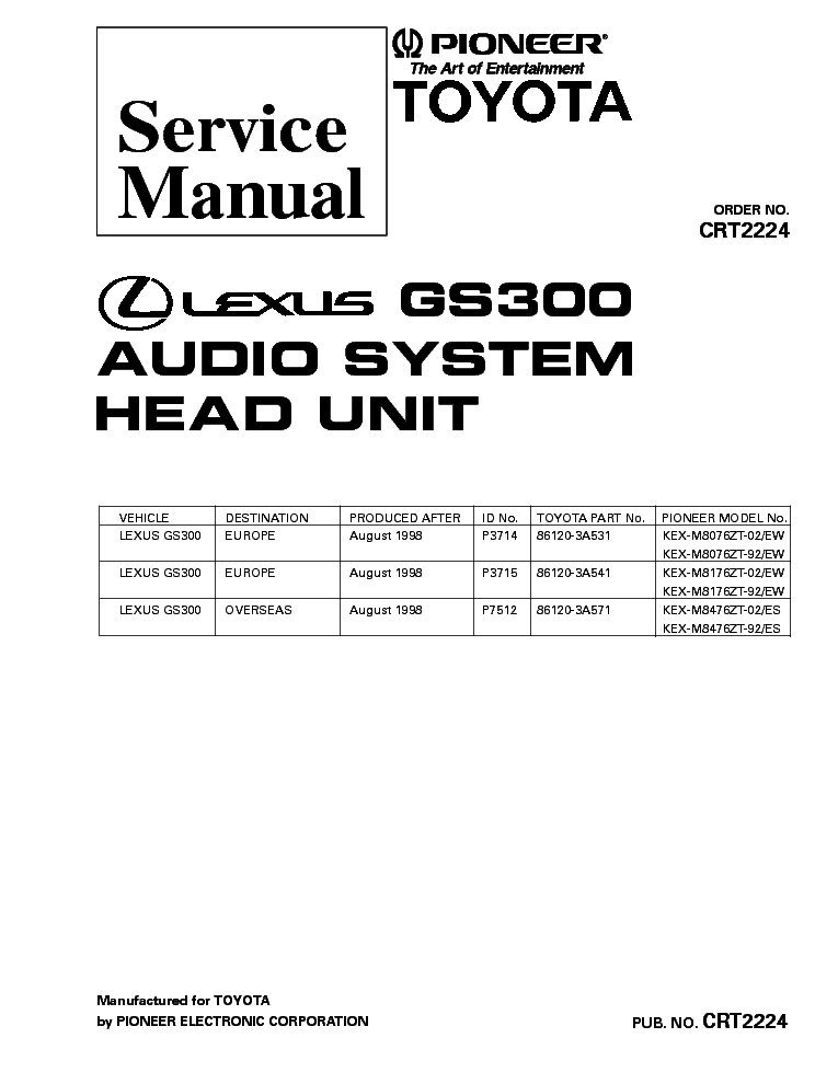 PIONEER GM-8027ZT SM Service Manual download, schematics