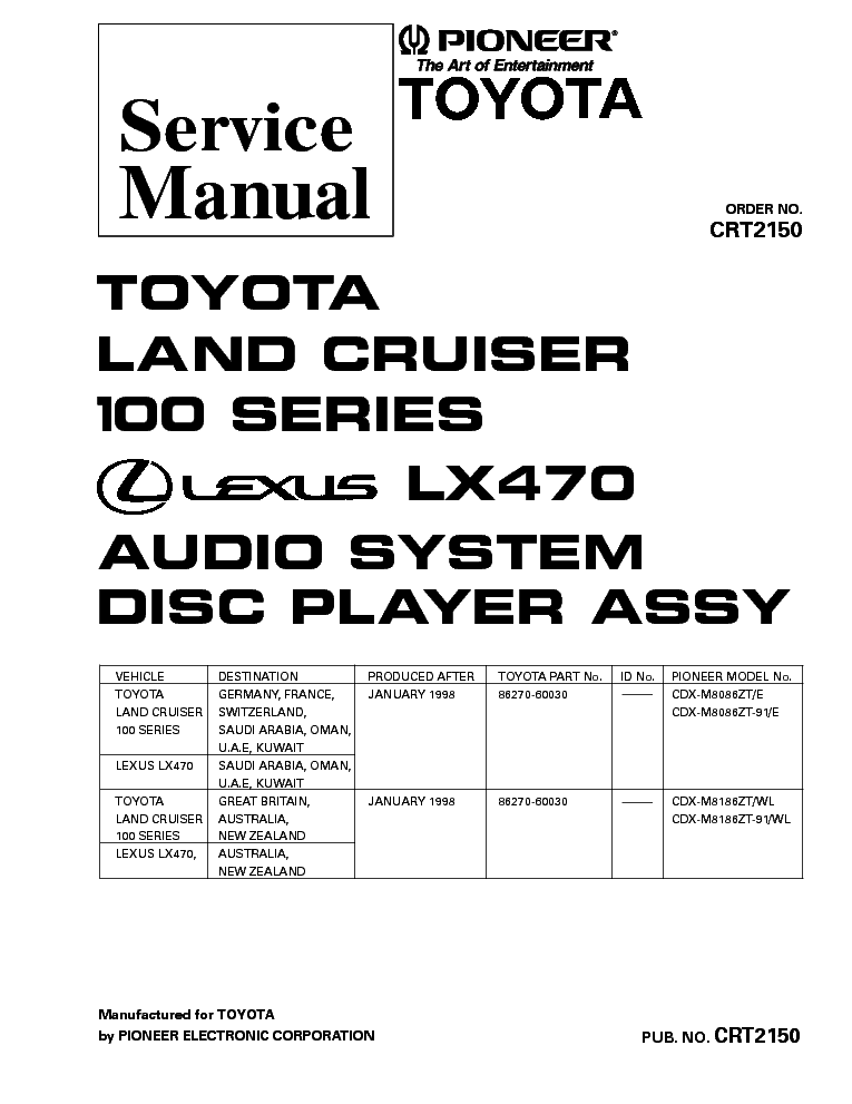 PIONEER DEH-5,15,1500 Service Manual free download