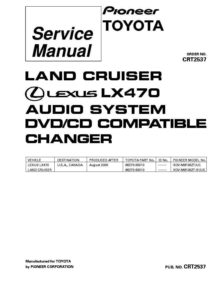 PIONEER AVH-P5000DVD SM Service Manual download