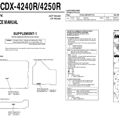 Sony Cdx Gt250mp Wiring Diagram 1998 Dodge Durango Headlight Switch Gt550ui Xplod Car Stereo