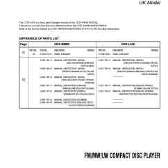 Sony Cdx L510x Wiring Diagram Compressor Pump Xplod Harness Electrical Circuit Best Secret U2022rhresultadoloteriasco At