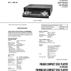 Sony Wiring Harness Diagram Caravan Towing Plug Cdx M600 Great Installation Of Simple Schema Rh 35 Lodge Finder De Car Stereo