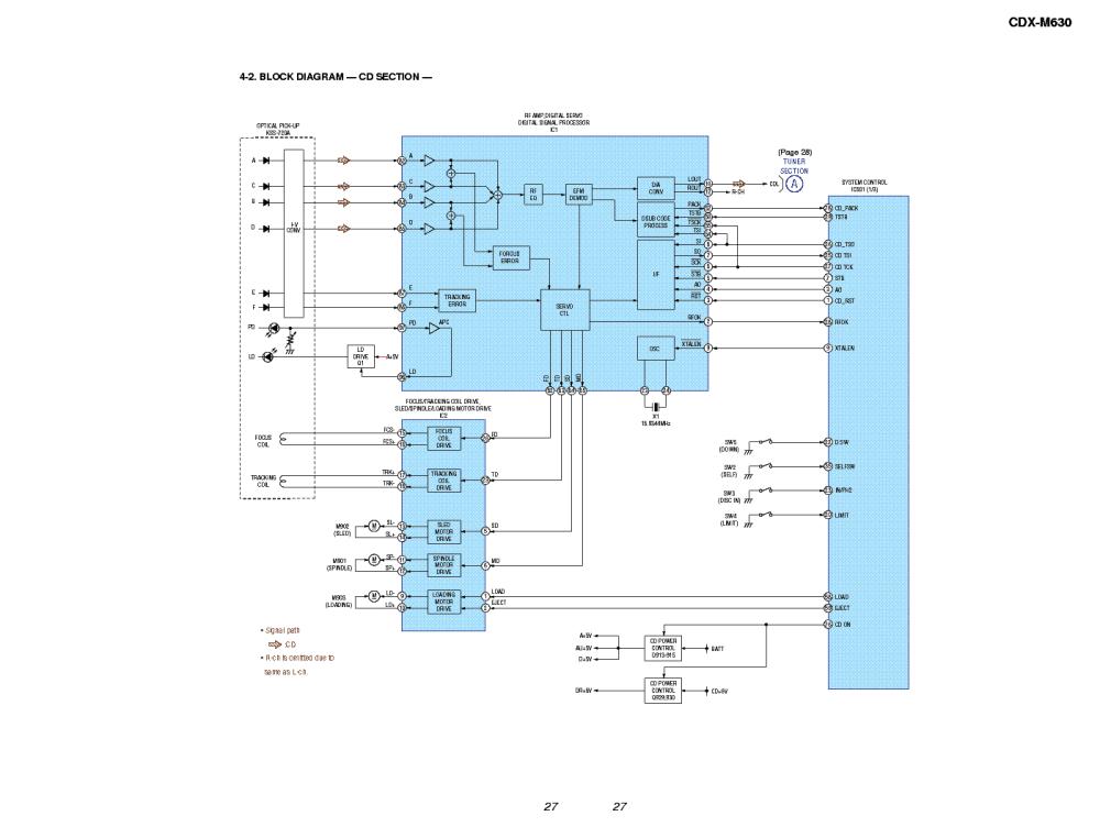medium resolution of sony cdx m630 service manual download schematics eeprom repairsony cdx m630 service manual