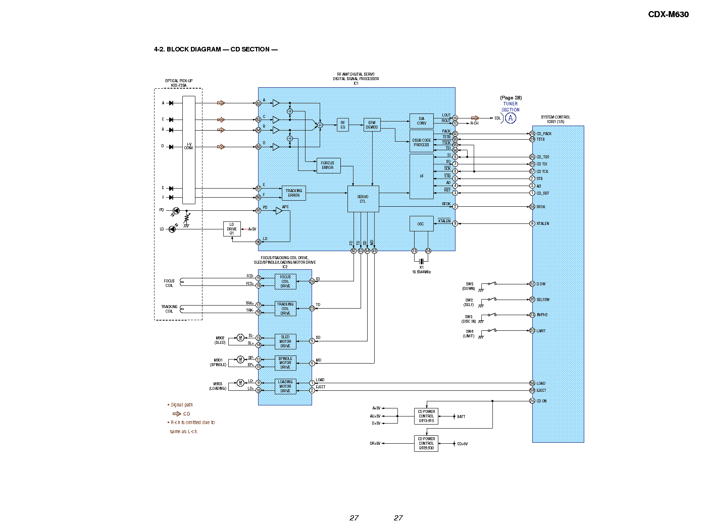 hight resolution of sony cdx m630 service manual 2nd page