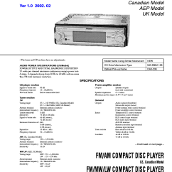 Sony Cdx Gt25 Wiring Diagram For Contactor And Schematic Design Gt29 Gt29ee Ver 1 0 Sm Service Manual Download