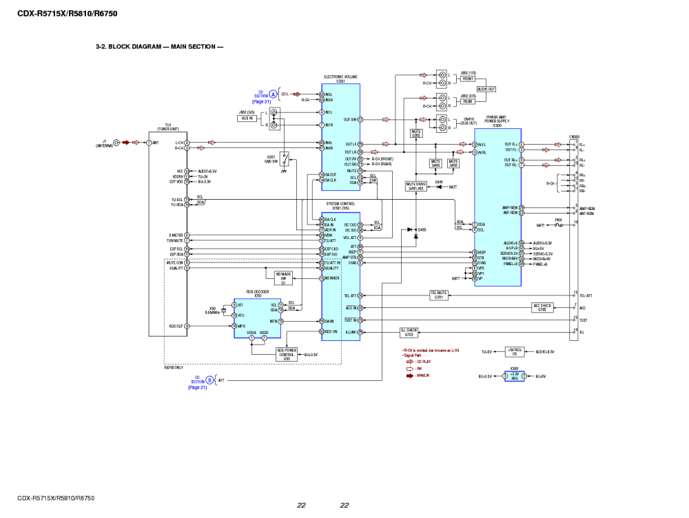 medium resolution of sony cdx r5715 pdf 1 sony marine stereo wiring diagram wiring diagram and schematic sony cdx gt35uw