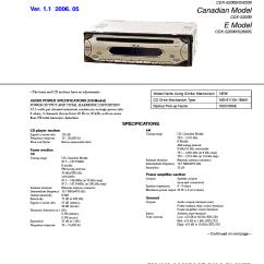 Sony Cdx Sw200 Wiring Diagram Trailer Gt640ui 2000 F150 Stereo ~ Elsalvadorla