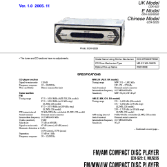 Sony Drive S Cdx Gt300 Wiring Diagram Pioneer Mixtrax Bluetooth Model Solutions