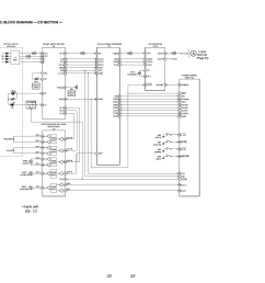 sony bluetooth car stereo wiring diagram sony cdx 2500r service manual download schematics eeprom [ 1399 x 1051 Pixel ]