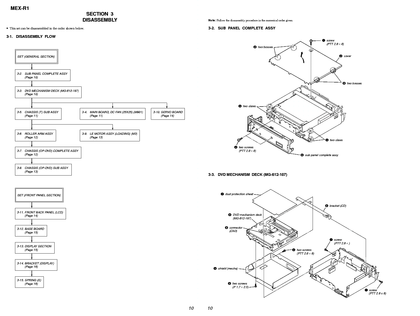 SONY MEX-R1 V1.2 Service Manual download, schematics
