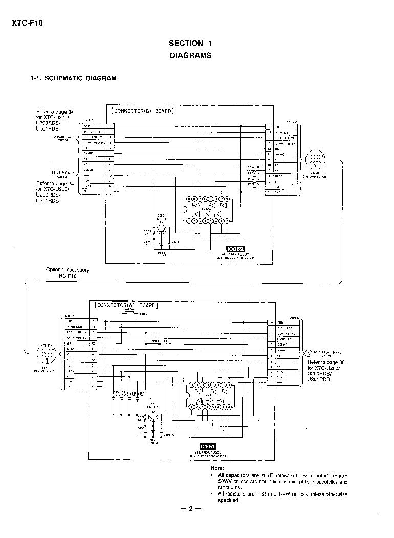 SONY XTC-F10 SM Service Manual download, schematics
