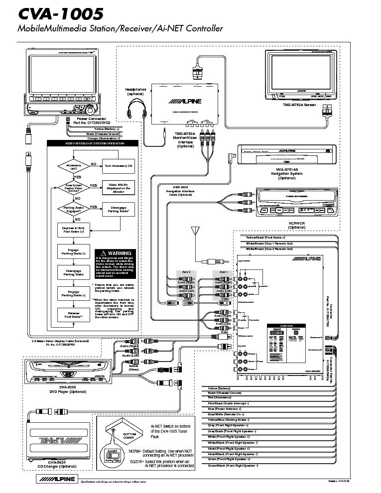 [DIAGRAM] Secret Diagram Instant Get Wiring Diagram Alpine