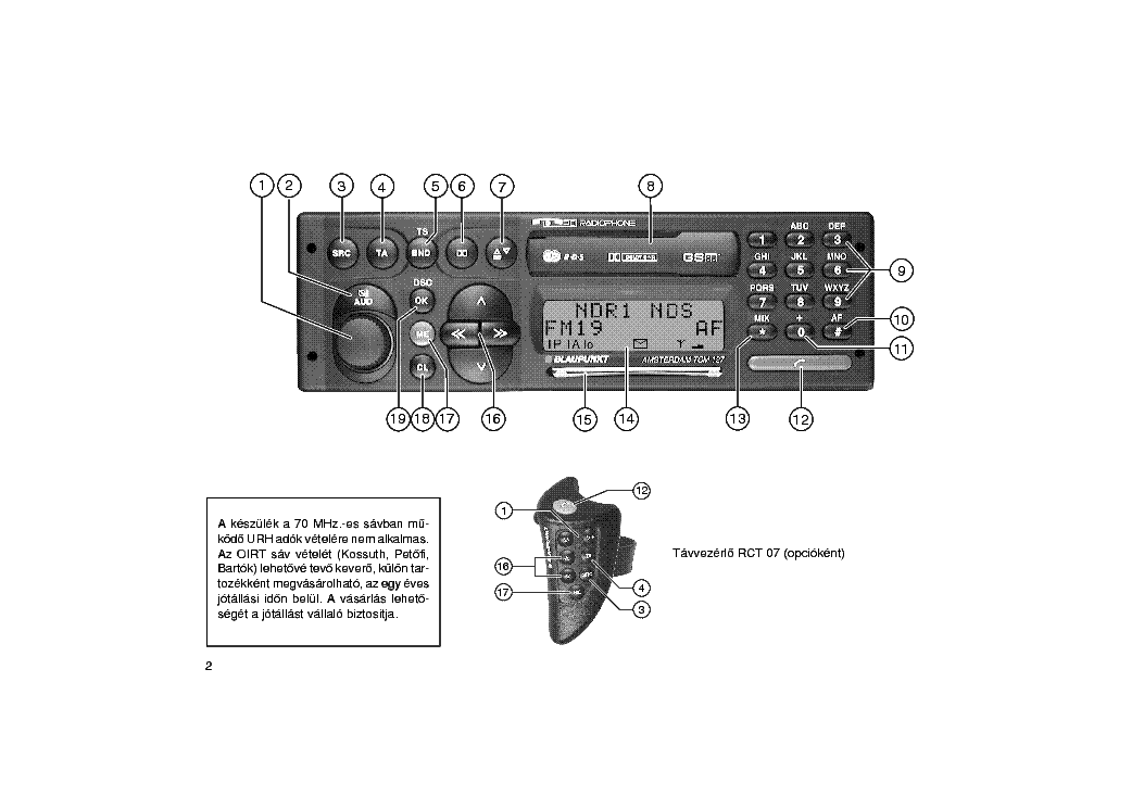 BLAUPUNKT AMSTERDAM TCM-127 USER HUN Service Manual
