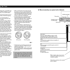 Pioneer Deh 3100ub Wiring Diagram Labeled Sewing Machine Parts P7700mp Installationmanual Service Manual