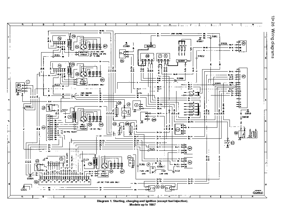 ford_escort_sierra_orion_1987_wiring_diagrams.pdf_1 free ford wiring diagrams 1999 ford escort wiring diagram pdf at crackthecode.co