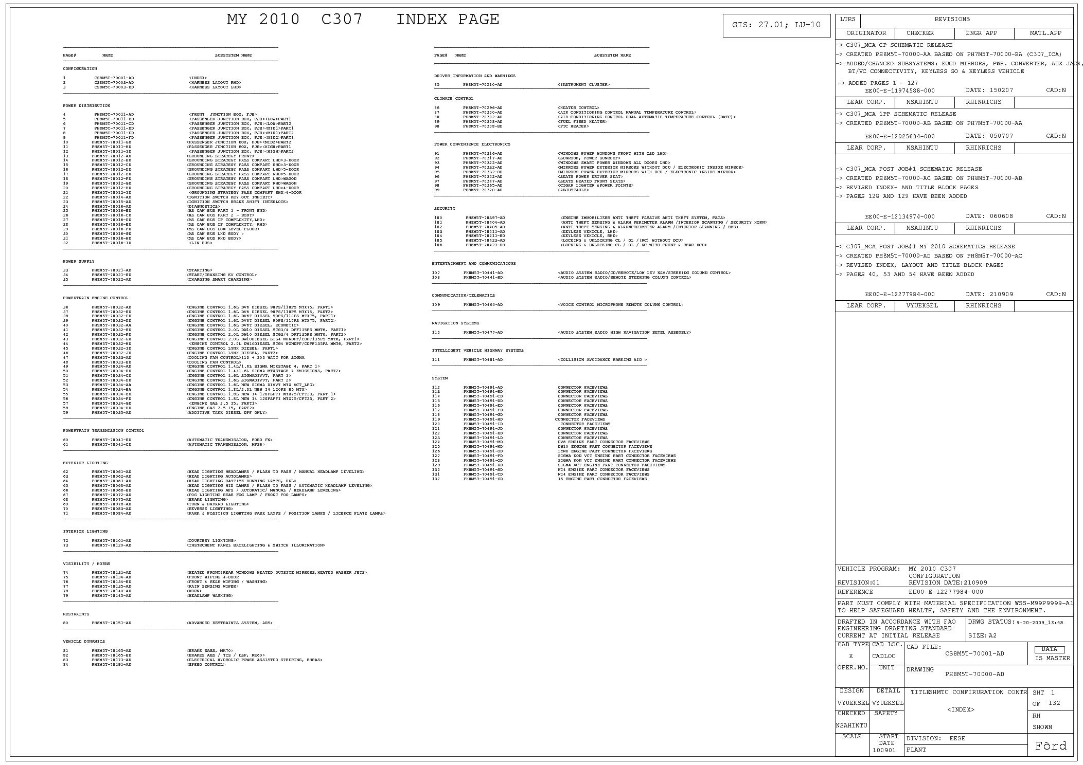 FORD FOCUS MK2 2 5 PH8M5T FULL WIRING DIAGRAM Service Manual