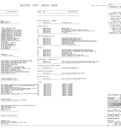 ford focus mk2 2004 full wiring diagram service manual 2nd page  [ 1489 x 1053 Pixel ]
