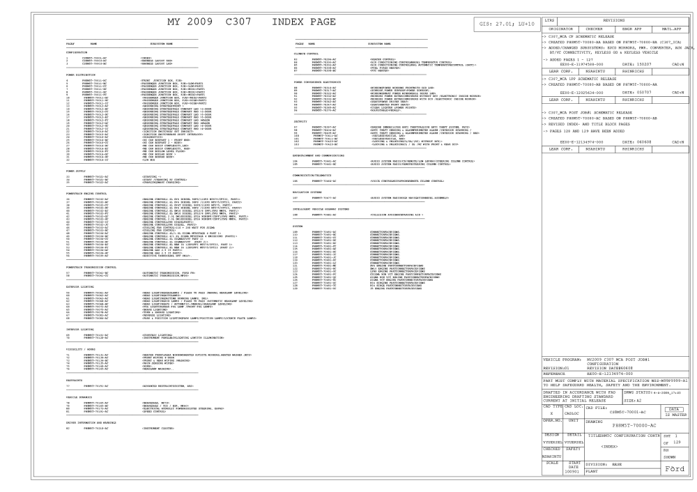 medium resolution of ford focus mk2 2009 full wiring diagram service manual 1st page