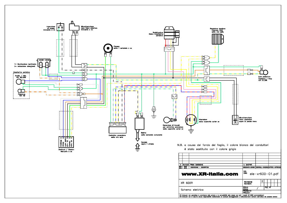 medium resolution of schematic diagram honda 600 residential electrical symbols u2022 2006 volvo xc90 wiring diagram honda cd70