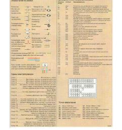 peugeot 406 1999 2002 wiring diagram [ 768 x 1054 Pixel ]