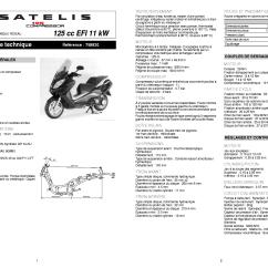 Peugeot Expert Wiring Diagram 1983 Yamaha Virago 500 406 1999-2002 Service Manual Download, Schematics, Eeprom, Repair Info ...