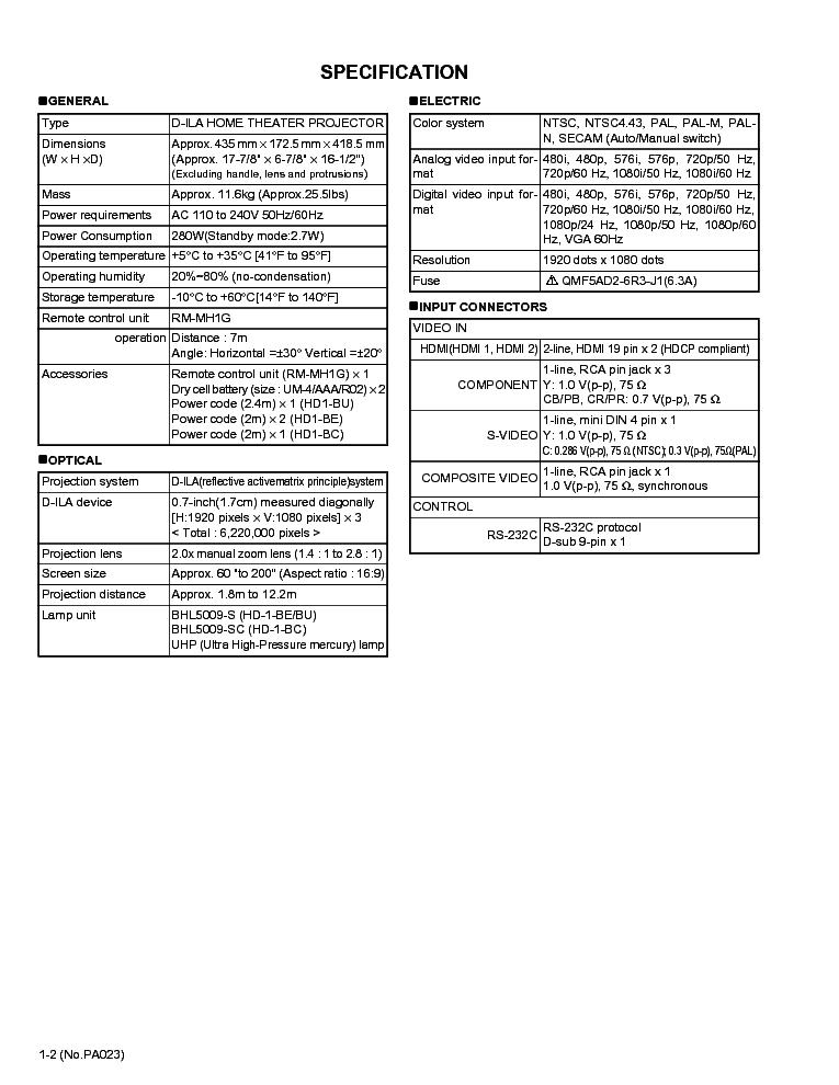 JVC DLA-HD1 BC BE BU Service Manual download, schematics