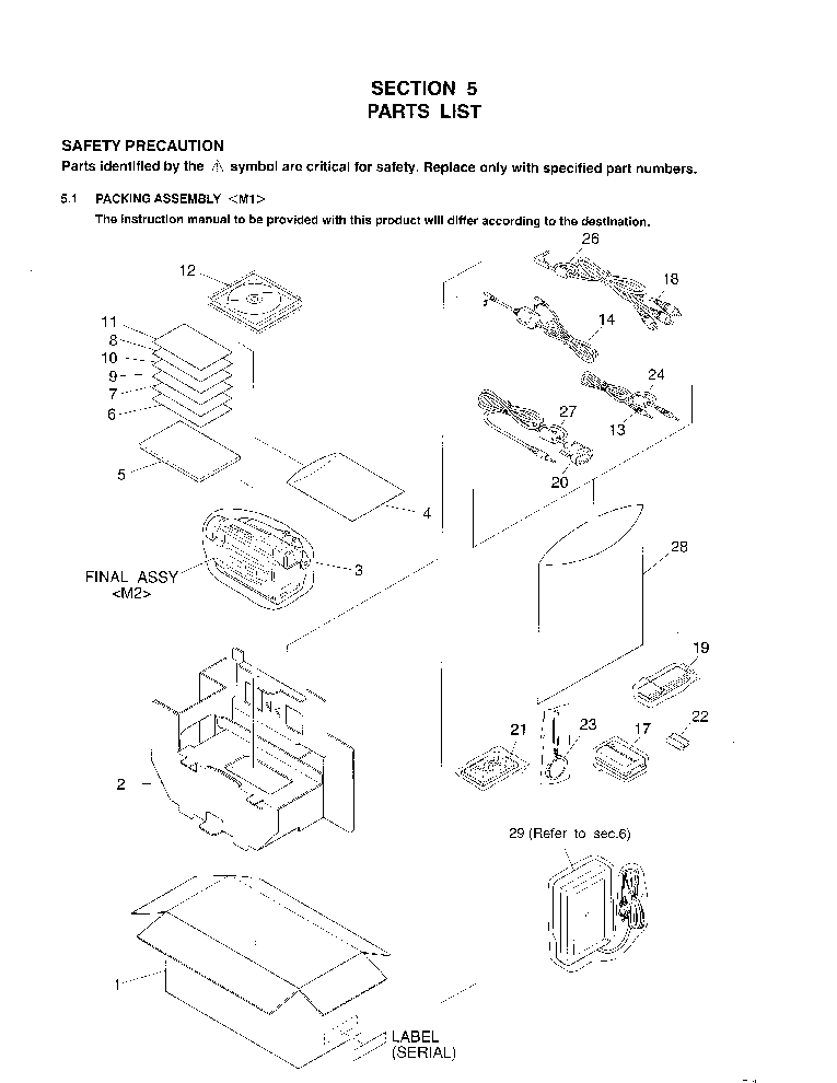 JVC JY-VS200U Service Manual download, schematics, eeprom