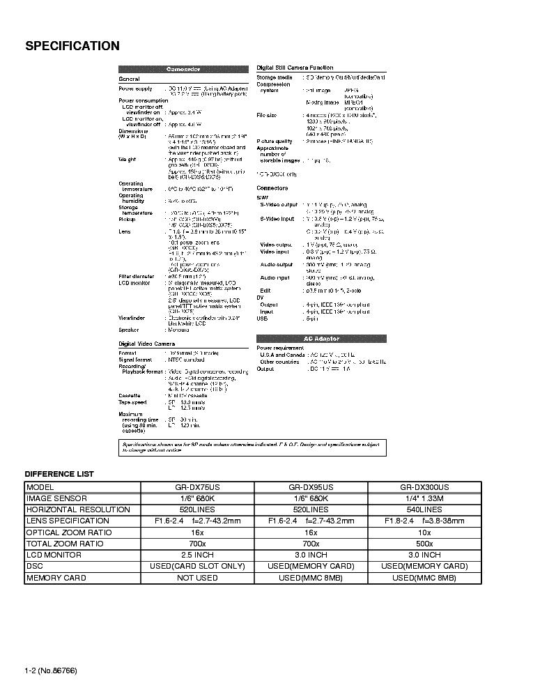 JVC GR-DX300US-KA Service Manual download, schematics