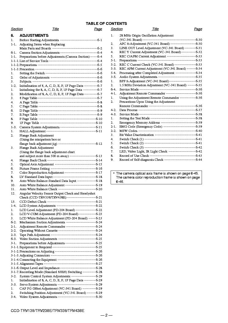 SONY CCD-TRV138 TRV238 TRV338 TRV438 ADJUSTMENT VER1.0