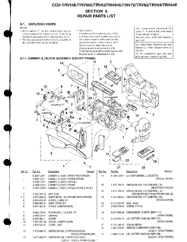 SONY CCD-TRV54E SM Service Manual download, schematics