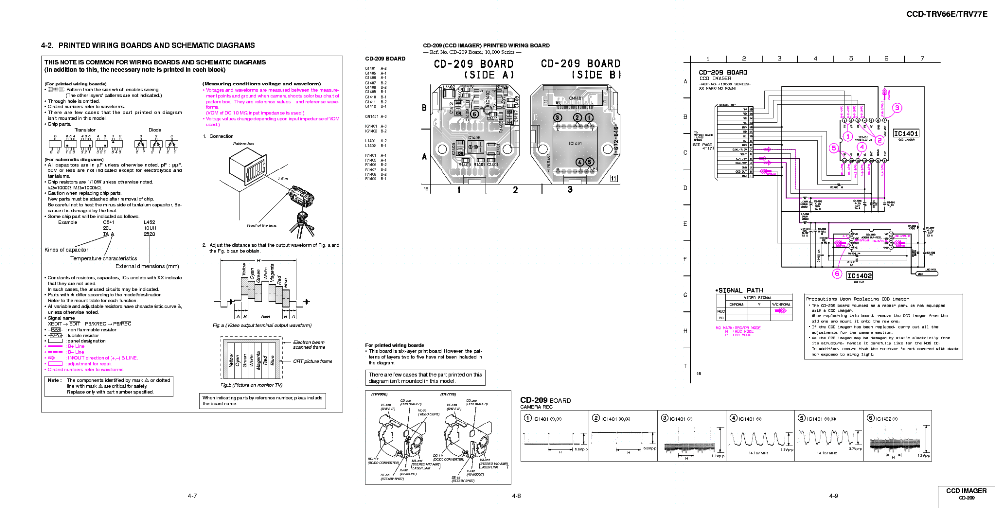hight resolution of sony ccd trv66e 77e service manual 2nd page