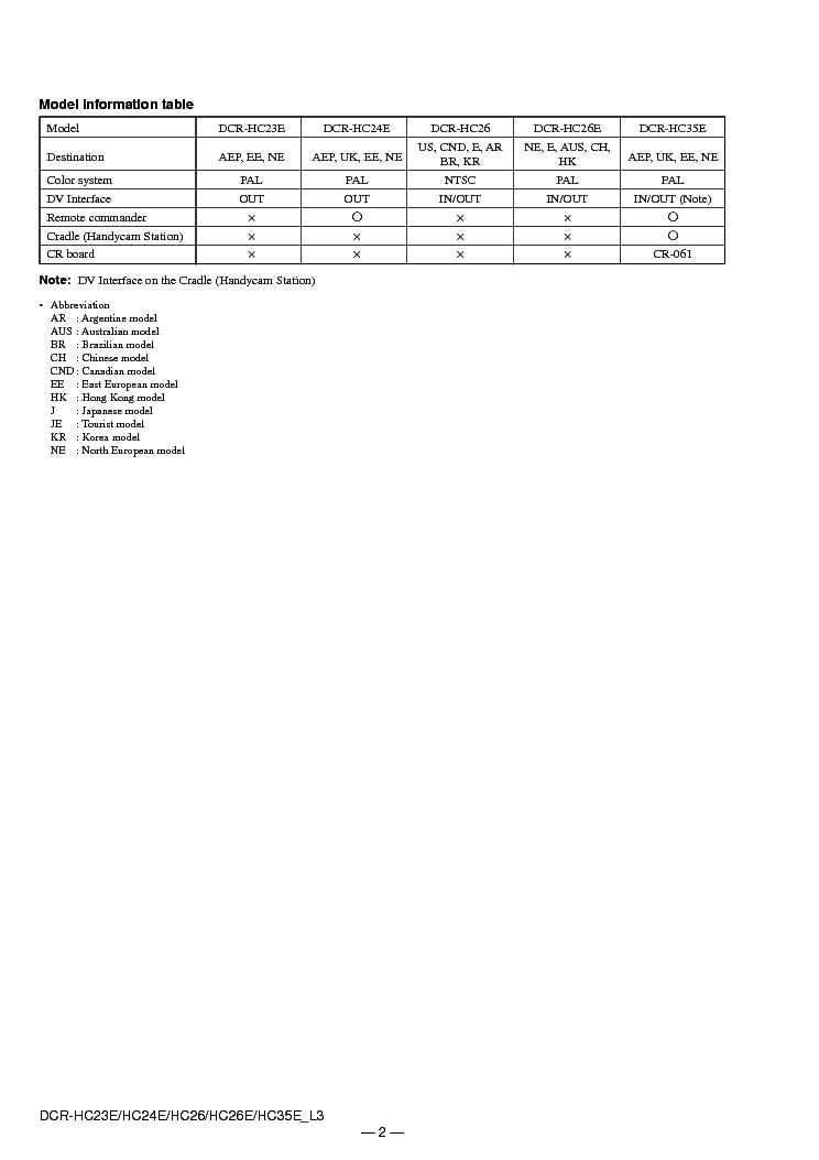SONY DCR-HC23 HC24 HC26 HC35 LEVEL3 VER1.0 Service Manual