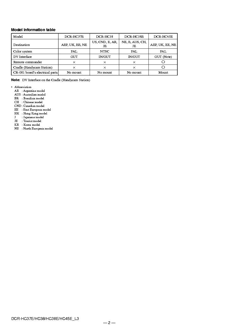 SONY DCR-HC37 HC38 HC45 LEVEL3 VER1.0 Service Manual