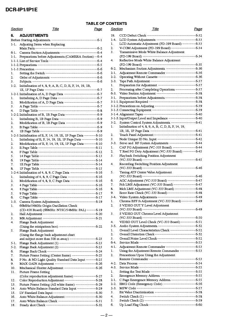SONY DCR-IP1 ADJUSTMENT VER1.0 Service Manual download