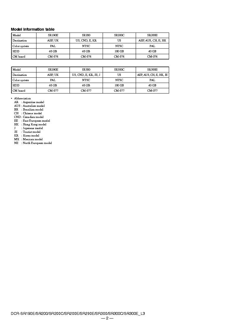SONY DCR-SR190 SR200 SR290 SR300 LEVEL3 VER1.2 Service