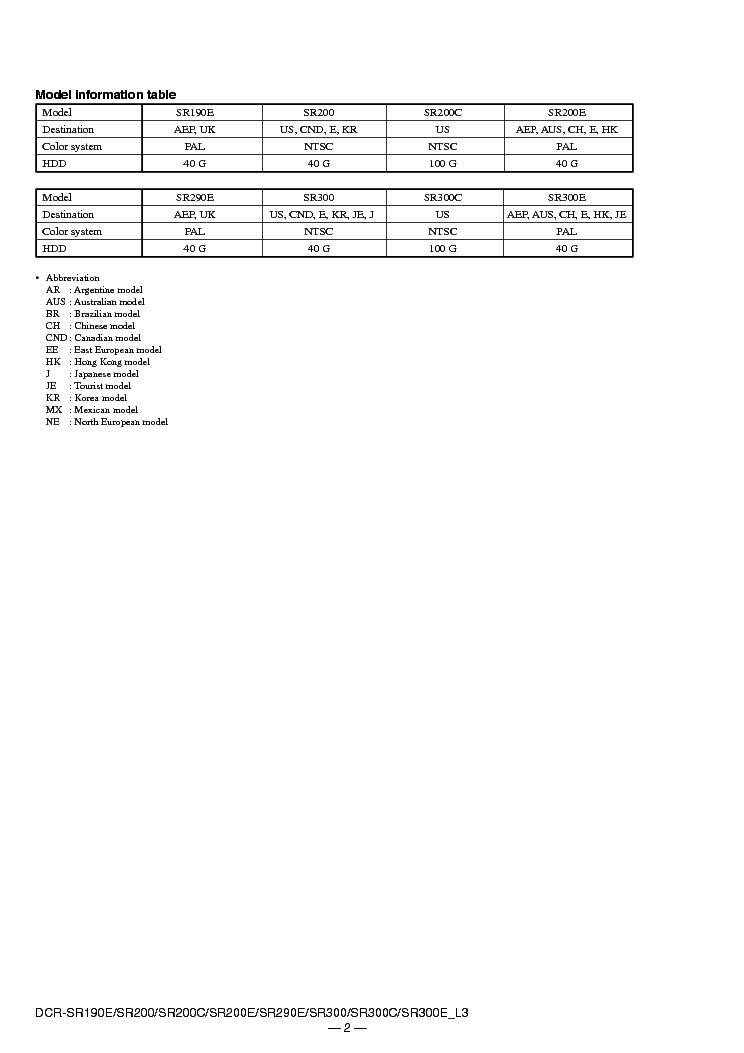SONY DCR-SR190E 200E 290E 300C E Service Manual download