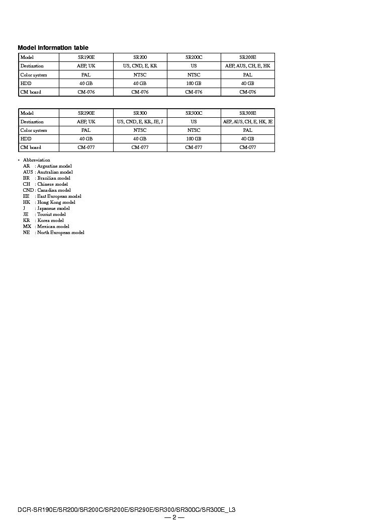 SONY DCR-SR190E SR200 SR200C SR200E SR290E SR300 SR300C