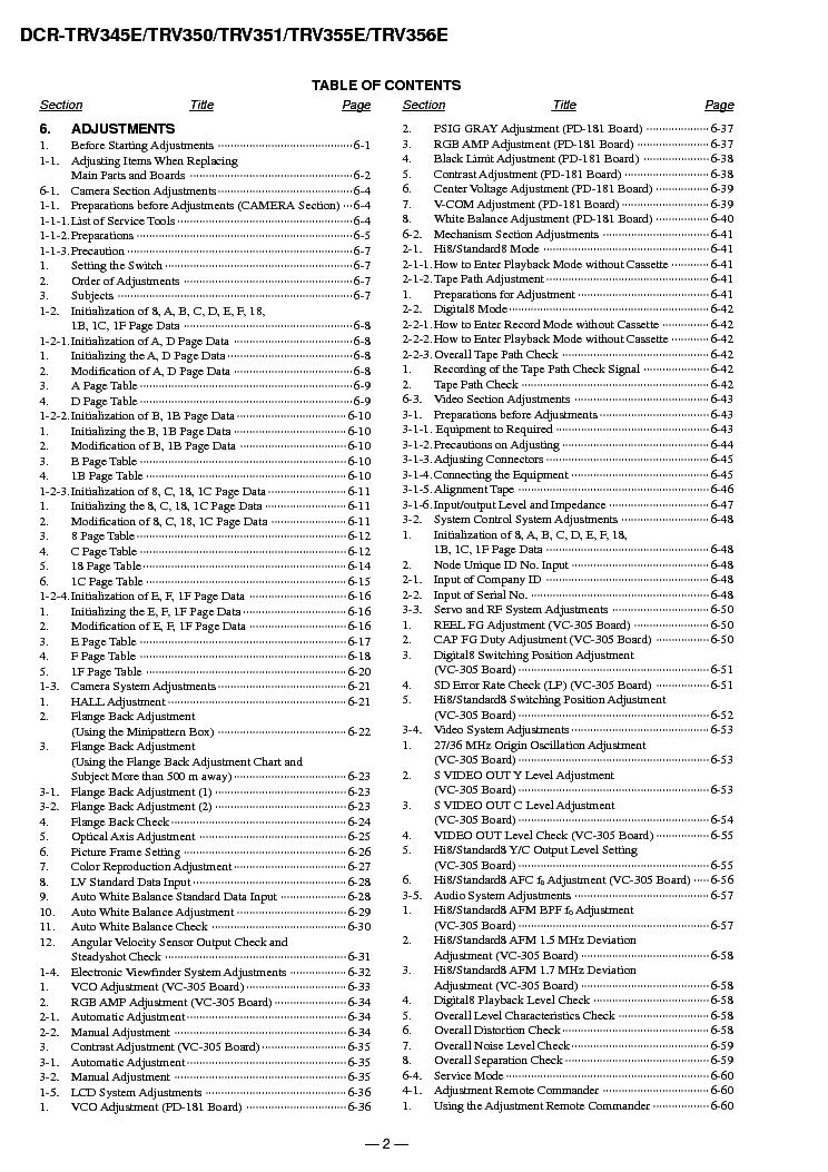 SONY DCR-TRV345 350 351 355 356 ADJ VER1.0 Service Manual