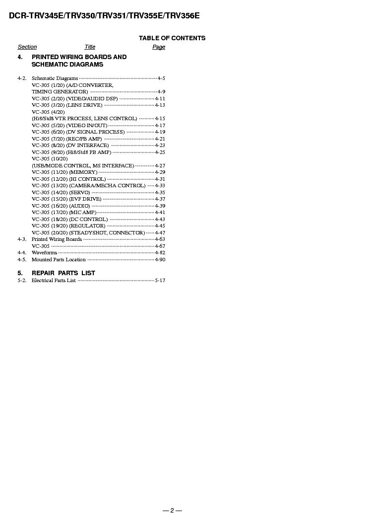 SONY DCR-TRV345 350 351 355 356 LEV3 VER1.0 Service Manual