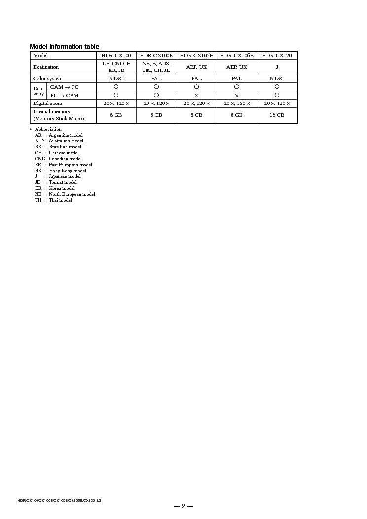 SONY HDR-CX100 CX105 CX106 CX120 LEVEL-3 VER-1.0 Service