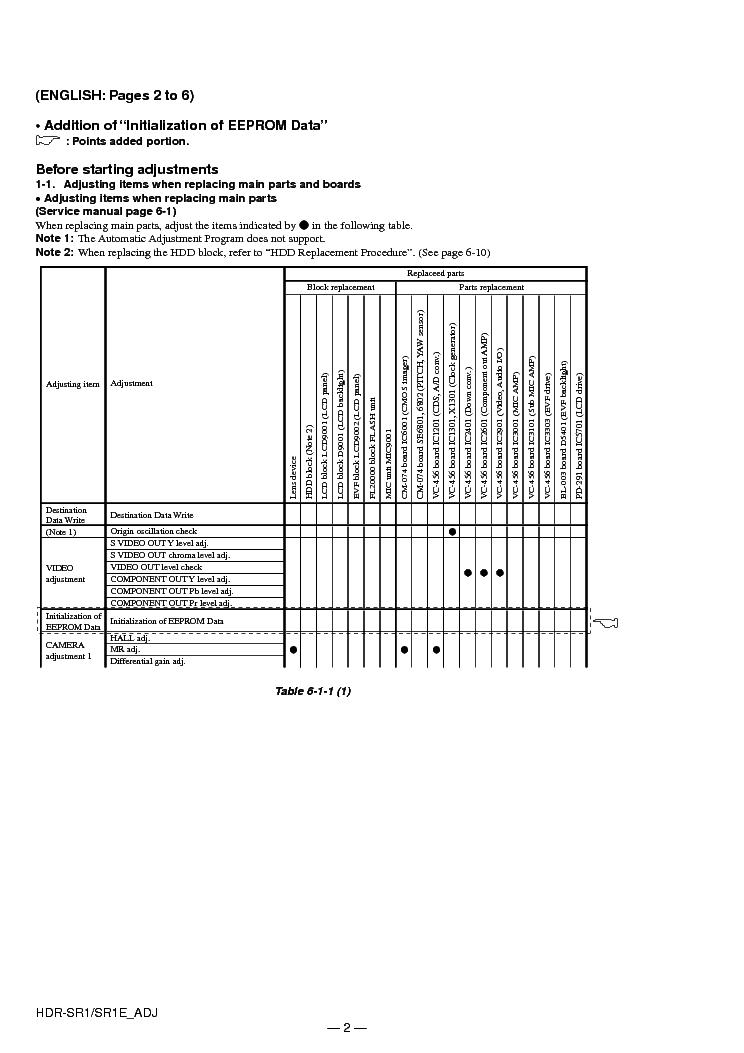 SONY HDR-SR1 SUPP ADJUSTMENT VER1.2 Service Manual